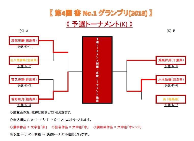 グランプリ予選トーナメント表-K-1-2018-06-14-16-09