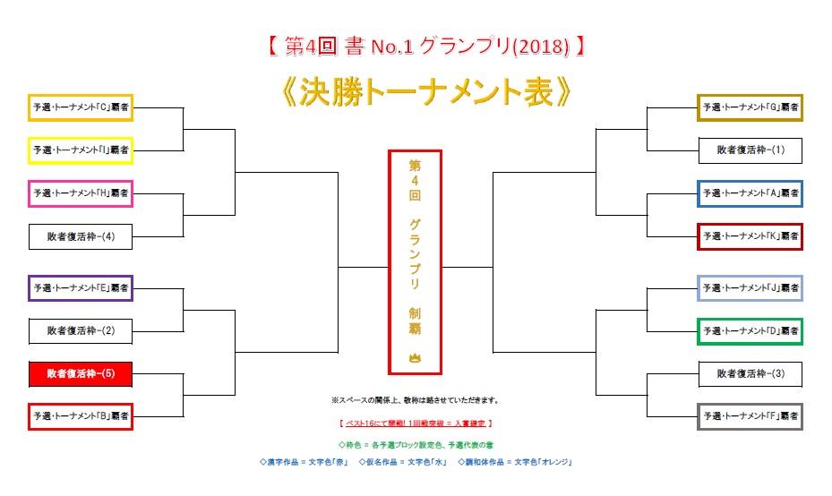 決勝トーナメント表-2018-06-15-08-58