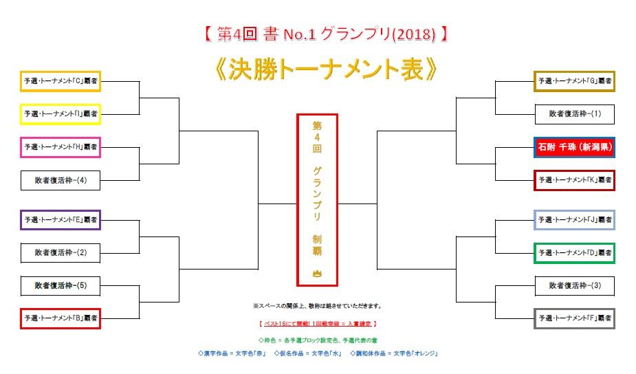 グランプリ-2018・決勝トーナメント表-A-2018-06-15-17-23