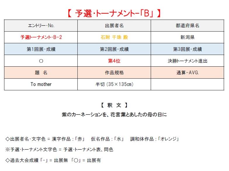 グランプリ-B-1-個表-2018-06-16-06-13
