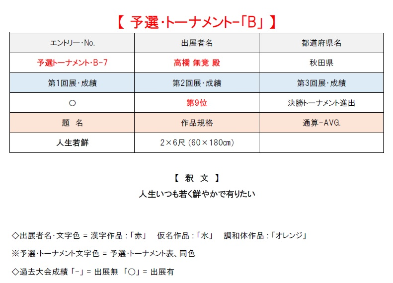 グランプリ-B-2-個表-2018-06-16-06-20