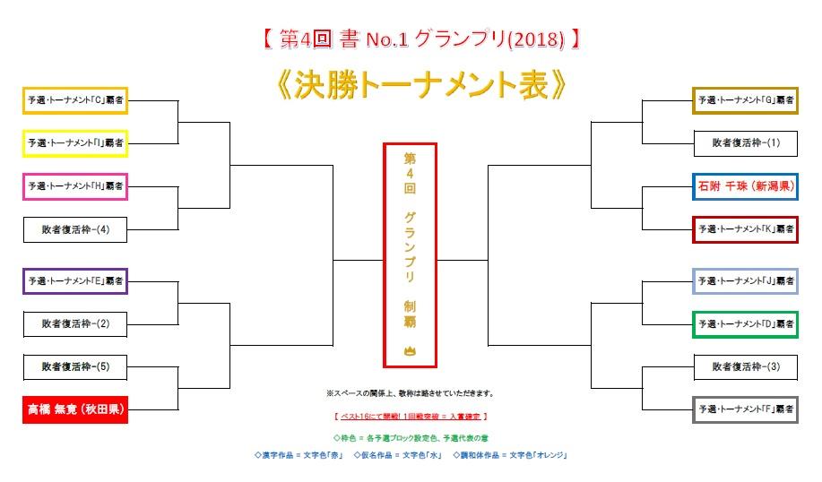 グランプリ予選トーナメント表-B-2018-06-16-07-04