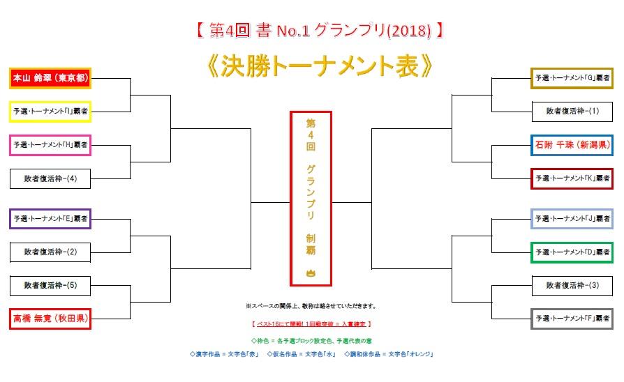 グランプリ予選-C-トーナメント表-2018-06-16-10-37