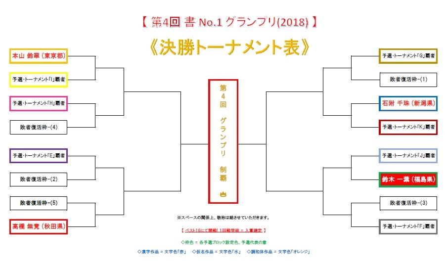 グランプリ-予選-D-決勝トーナメント表-2018-06-16-15-58