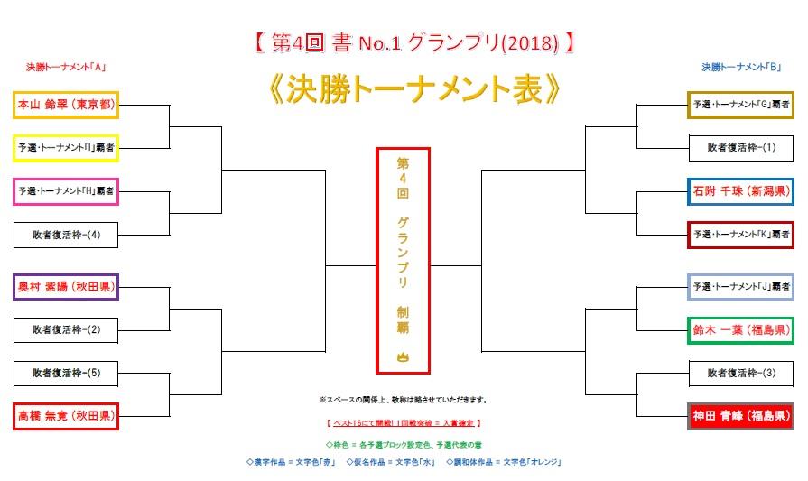 グランプリ-予選-F-トーナメント-2018-06-17-11-39