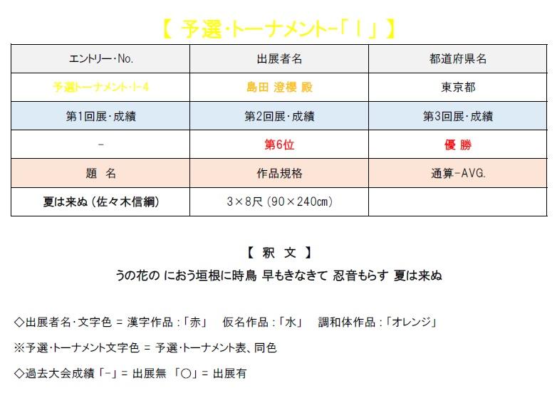 グランプリ-I-1-個表-2018-06-18-06-43