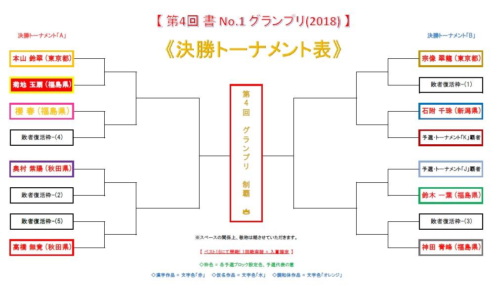 グランプリ予選-I-トーナメント表-2018-06-18-08-02