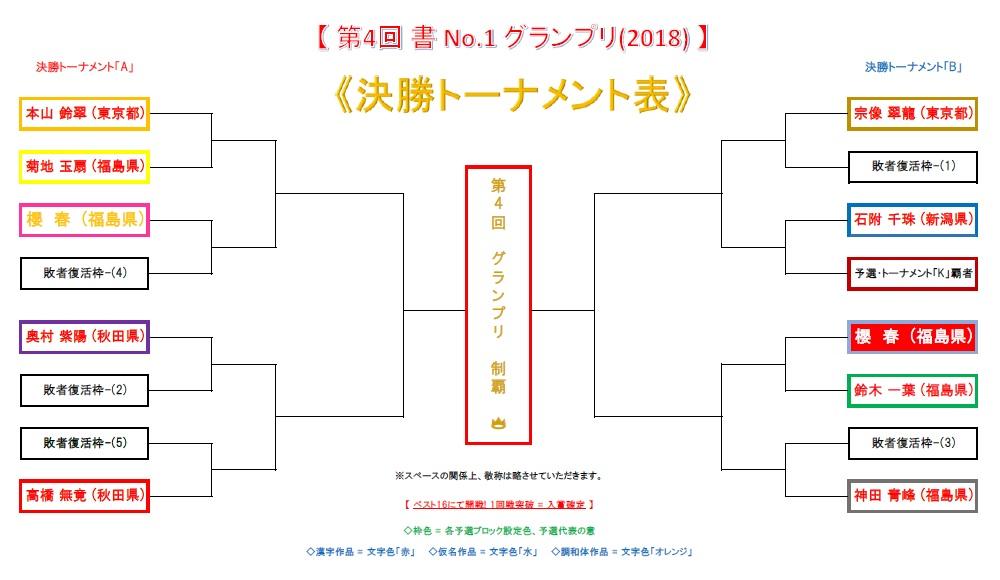 グランプリ予選-J-トーナメント表-2018-06-18-15-54