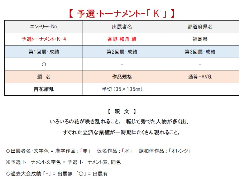 グランプリ-K-1-個表-2018-06-18-17-11