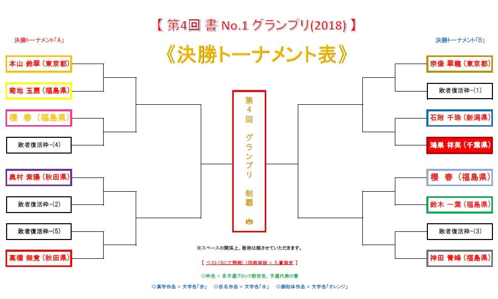グランプリ予選-K-トーナメント表-2018-06-18-19-33