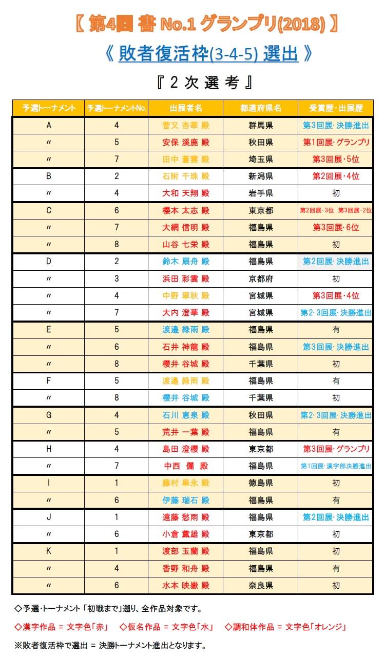 グランプリ・敗者復活枠 3-4-5 選出-2-S-2018-06-19-20-00