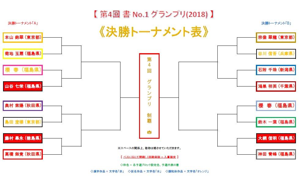 グランプリ決勝トーナメント表-2018-06-20-06-17