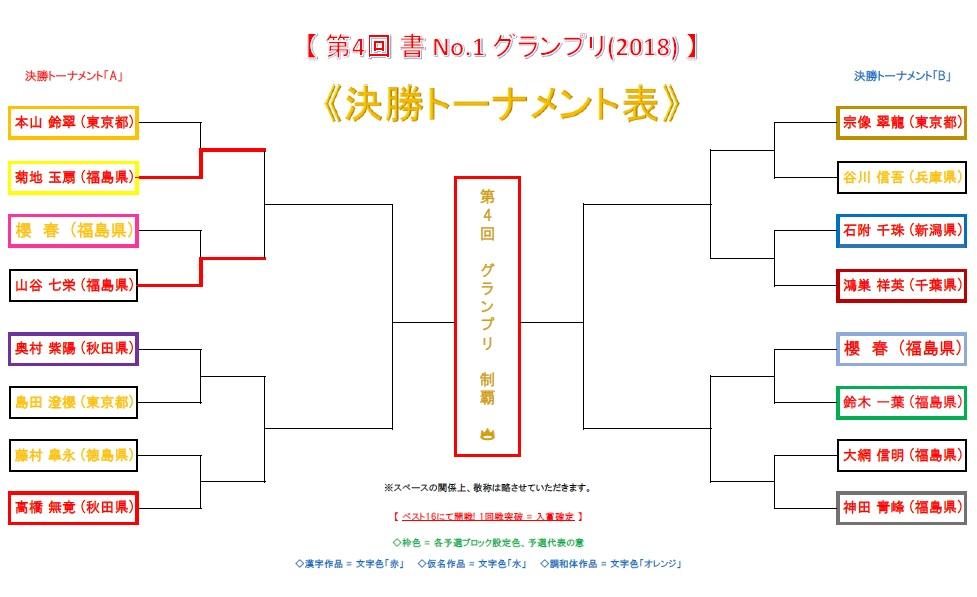 グランプリ決勝トーナメント表-A-2-2018-06-20-19-23