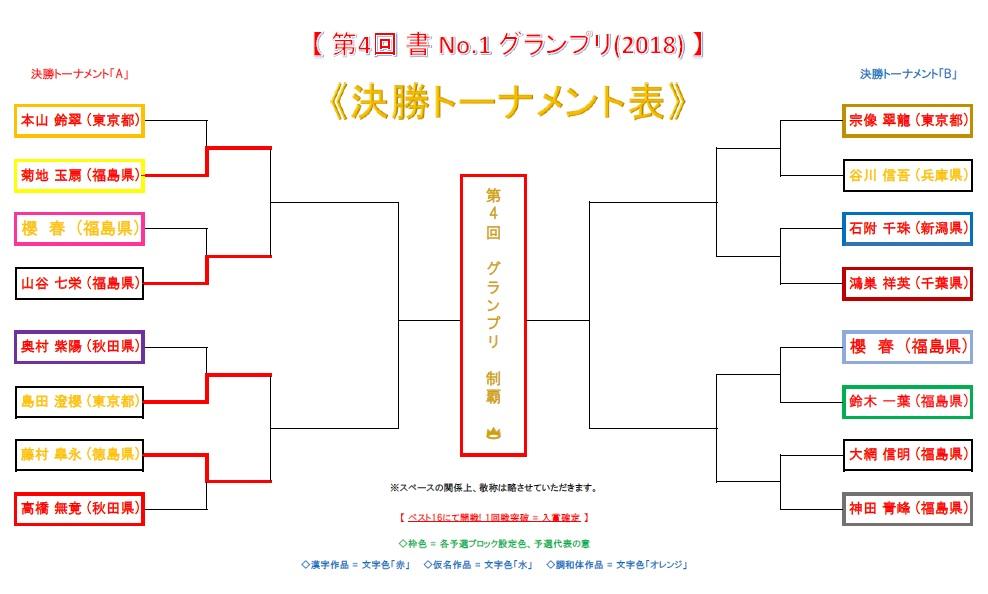 グランプリ決勝トーナメント表-1-4-2018-06-21-20-00