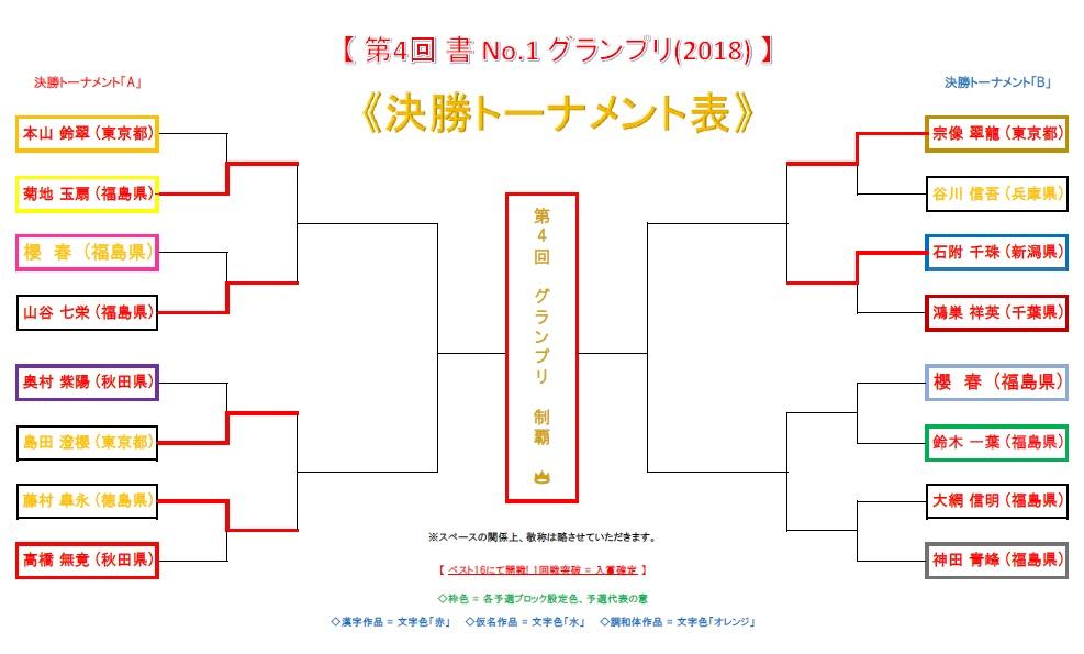 グランプリ決勝トーナメント表-B-6-2018-06-22-16-18