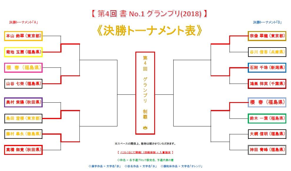 グランプリ決勝トーナメント表-B-7-2018-06-23-08-01