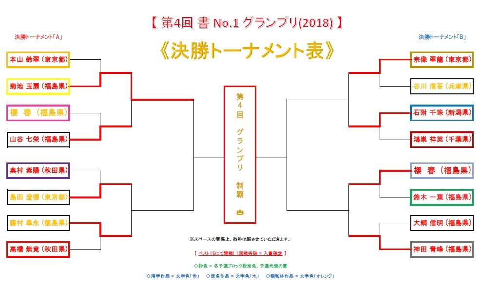 グランプリ決勝トーナメント表-A-準々決勝-1-2018-06-23-18-21