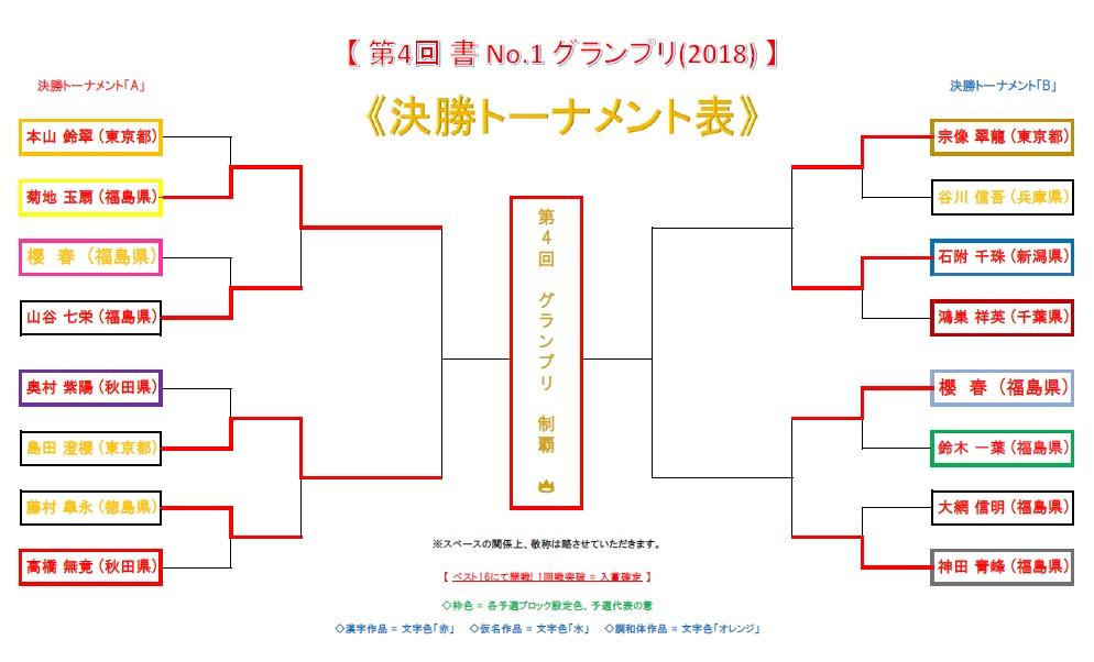 グランプリ決勝トーナメント表-A-準々決勝-2-2018-06-23-19-15