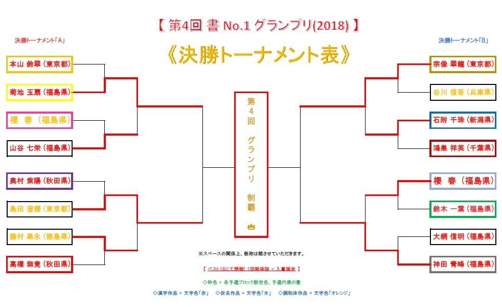 グランプリ決勝トーナメント表-準々決勝-B-4-2018-06-24-12-08