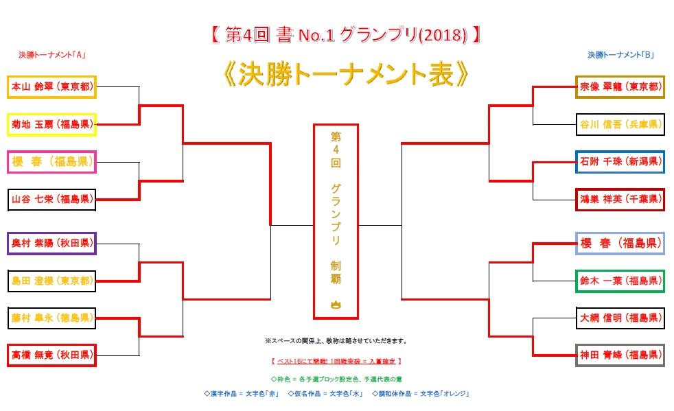 グランプリ決勝トーナメント表-A-準決勝-2018-06-24-18-05