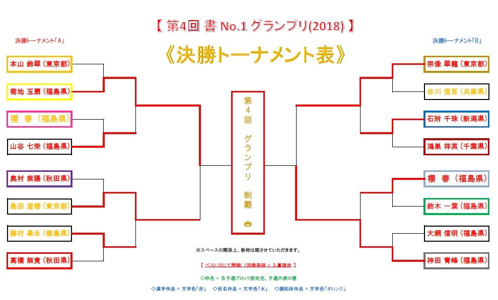 グランプリ決勝トーナメント表-B-準決勝-2018-06-25-14-35