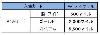 マイ友ポイント表.jpg
