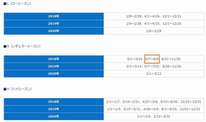ANA国内線シーズンチャート.jpg