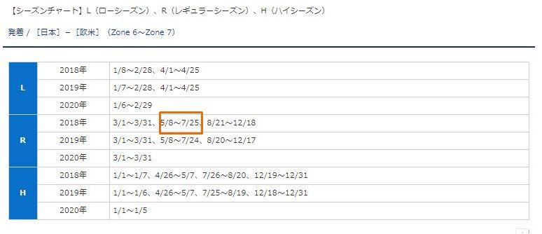 国際線シーズンチャート.jpg