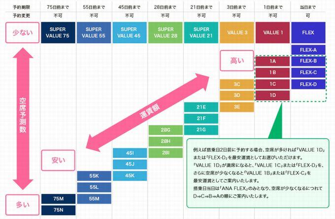 空席連動説明図.jpg