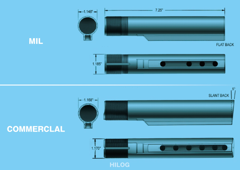 4 実物 Bushmaster Telestock 4 Position Locking Nut バッファーリング ストックリング ロックナット Rifle AR15 M16 M4 Lower Parts Small Parts 購入 開封 取付 レビュー
