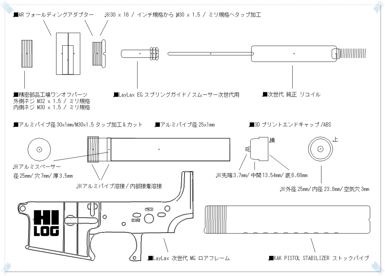 次世代 M4 CQB-R 電動ガン 実物 KAK SHOCKWAVE BLADE PISTOL AR-15 ストック 取付 改造 カスタム 大作戦 第六弾!! オリジナル次世代リコイル製作&溶接・ネジタップ 3Dプリントパーツ製作作業!! 実銃 ストックパイプ