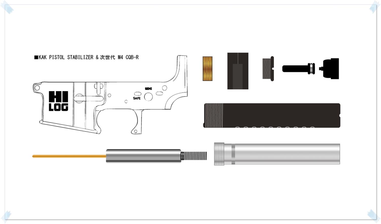 3-2 設計図 次世代 M4 CQB-R 電動ガン 実物 KAK SHOCKWAVE BLADE PISTOL AR-15 ストック 取付 改造 カスタム 大作戦 第7弾完結!! 最終 組み立て作業 & 初速 調整!! 実銃 ストックパイプ AR フォールディング 取付 リ