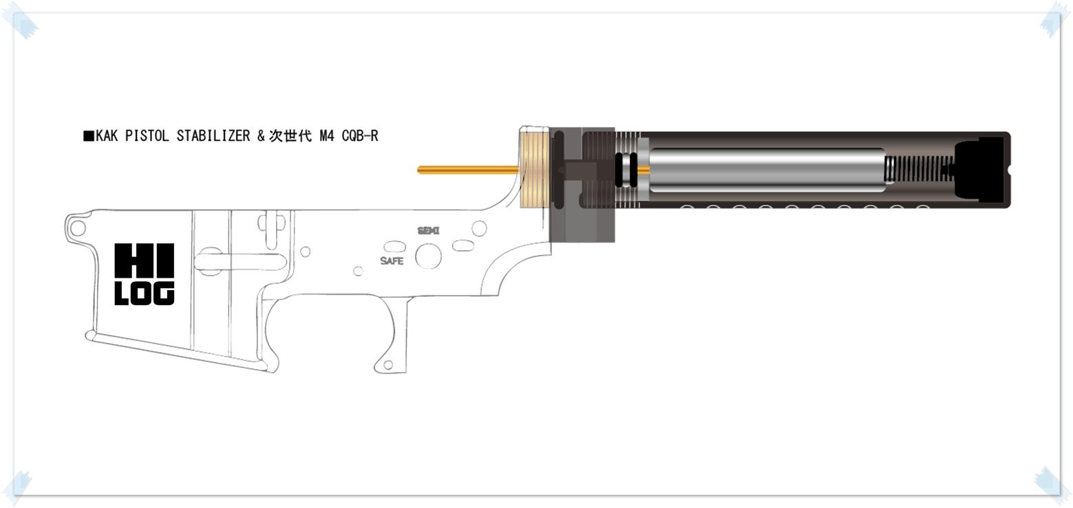 3-3 設計図 次世代 M4 CQB-R 電動ガン 実物 KAK SHOCKWAVE BLADE PISTOL AR-15 ストック 取付 改造 カスタム 大作戦 第7弾完結!! 最終 組み立て作業 & 初速 調整!! 実銃 ストックパイプ AR フォールディング 取付 リ