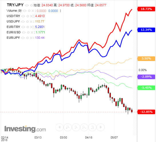 tryjpy_2018_05_19.png