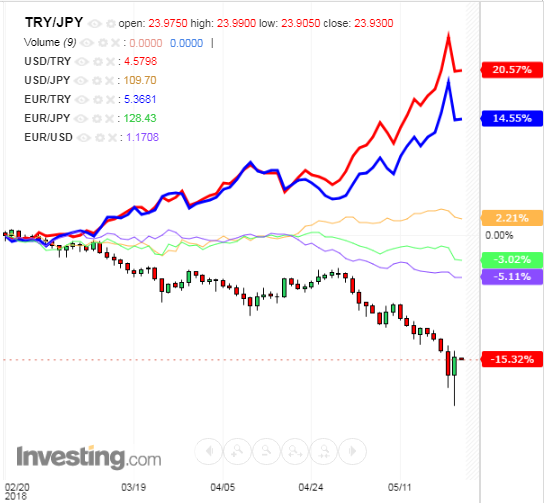 tryjpy_2018_05_24.png