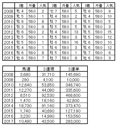 yasukine004.png