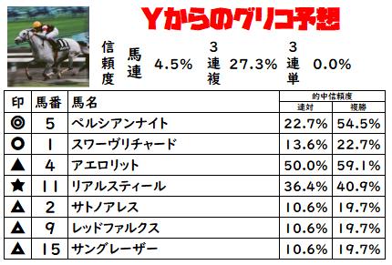 yasukine009.png