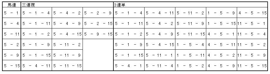 yasukine010.png