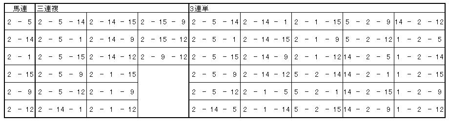 yasukine012.png