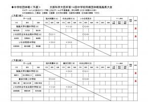 chugaku_yosen_20180624.jpg