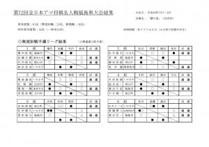 yusen_musa_20180708.jpg