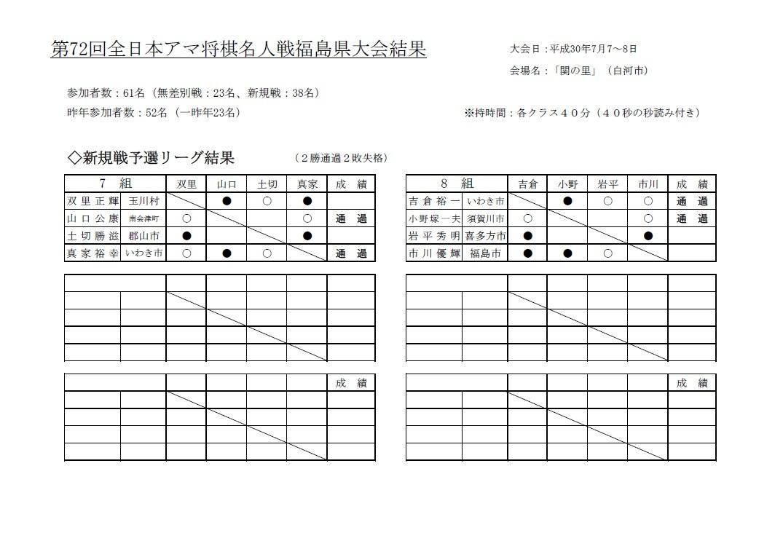yusen_shinki2_20180708.jpg