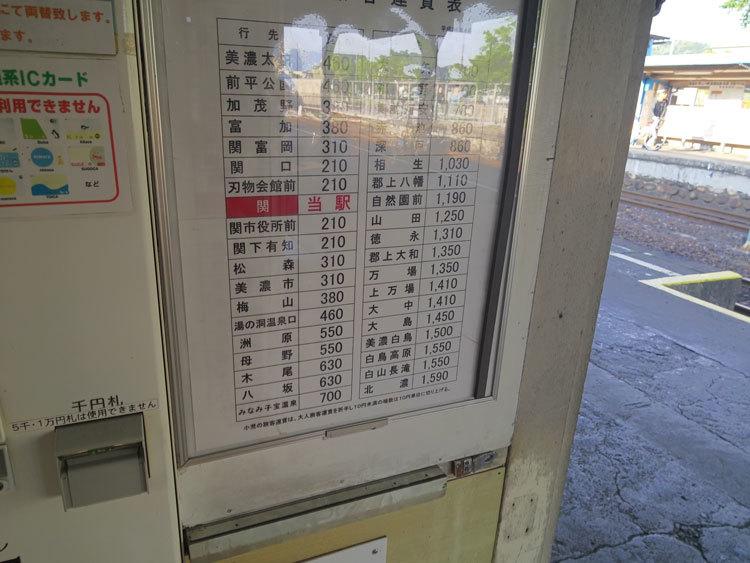 長良川鉄道-(3)