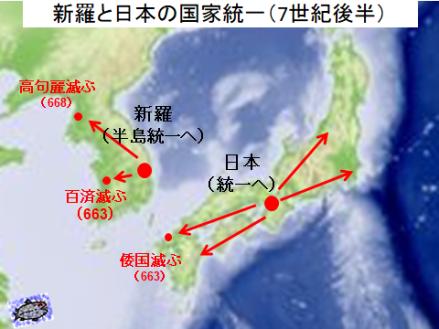 新羅と日本の国家統一