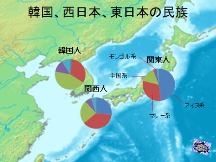 韓国、関西、関東の民族