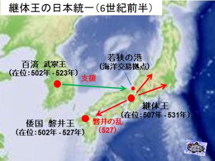 継体王の日本統一6世紀前半