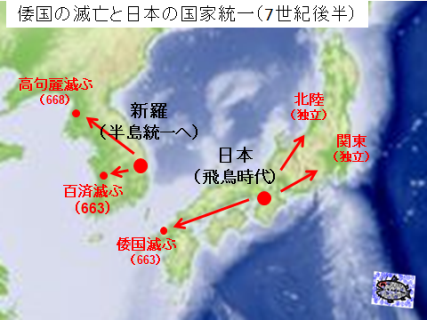 倭国の滅亡と日本の国家統一7世紀