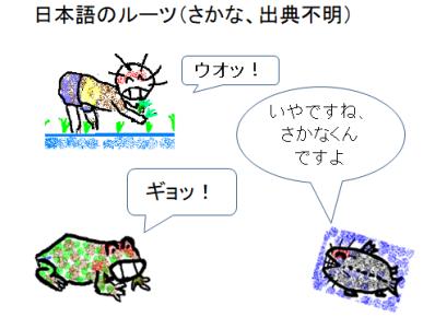 日本語のルーツさかなくん