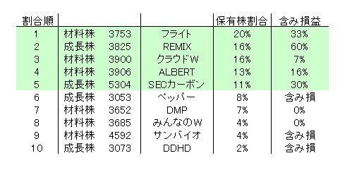Stock_May_28.jpg