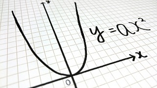 二次関数グラフ